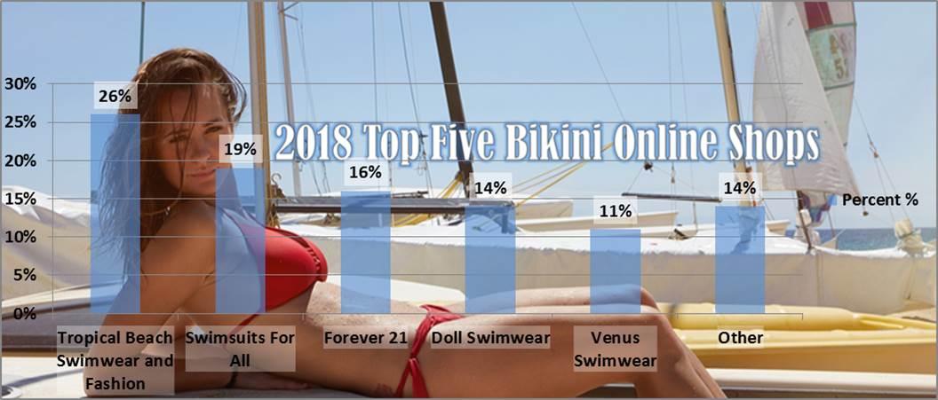 Top-Five-Online-Bikini-Swimwear-Stores-2018